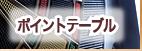 千葉外房リーグ ポイントテーブル